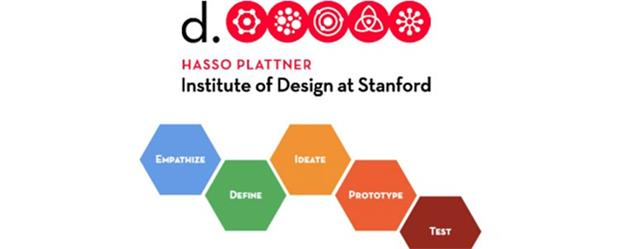 Create innovative design thinking strategy in 2015 for Ideo university