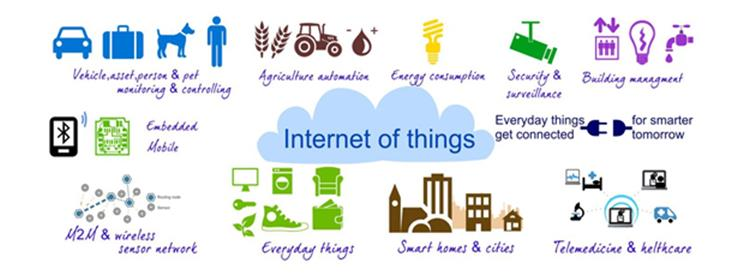 Why the Internet of Things will explode in 2015