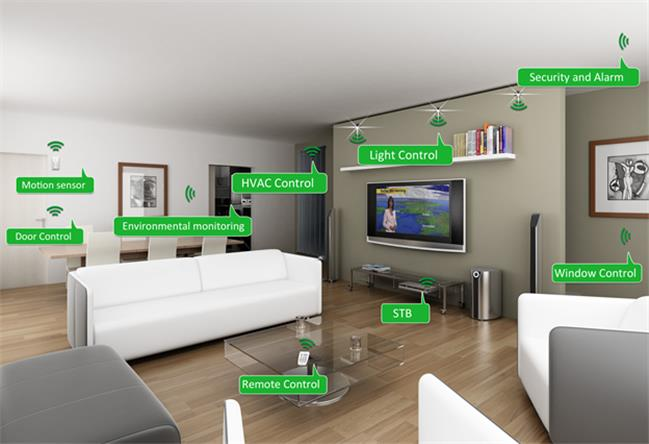 home automation for the internet of things monitis blog. Black Bedroom Furniture Sets. Home Design Ideas
