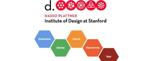 ideo change management design thinking