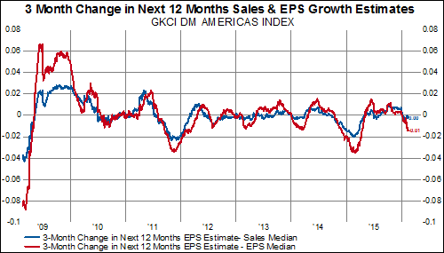 earnings growth